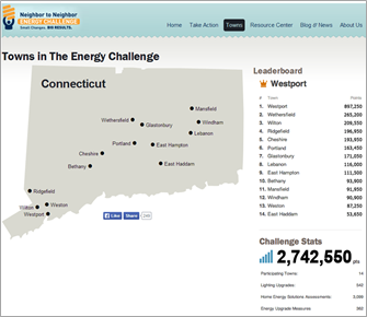 Connecticut Neighbor to Neighbor Energy Challenge