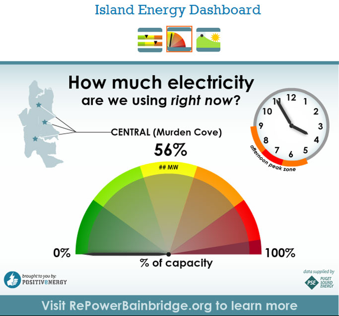 Island Energy Dashboard